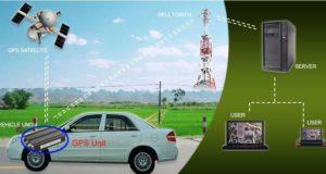 kocsi követése GPS alapon
